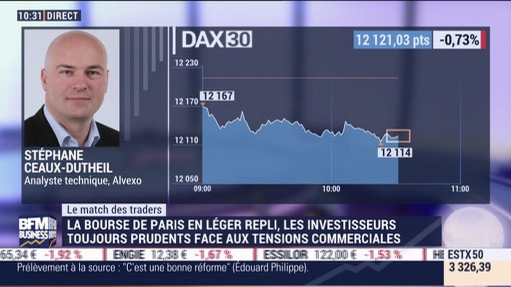 analyste financier alvexo