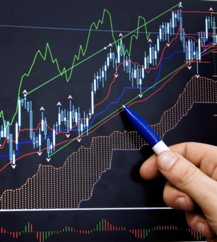 Comment faire une analyse technique Forex ?