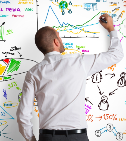 Comment apprendre le trading Forex ?